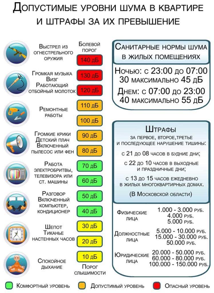 Изображение - Московский закон о тишине 11-748x1024