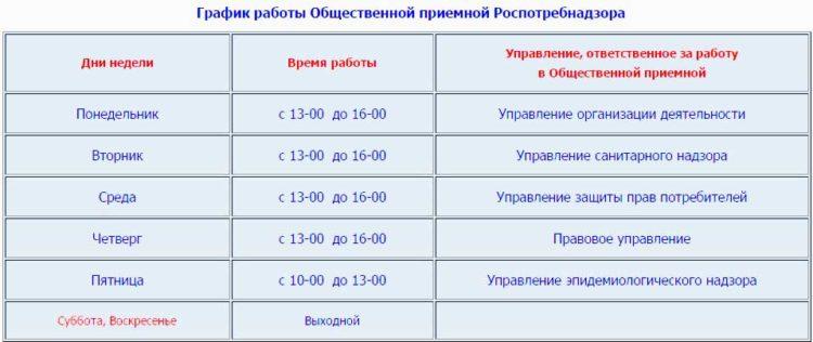 Изображение - Претензия в роспотребнадзор 13-750x316