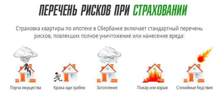 Изображение - Порядок действий для возврата страховки по ипотеке 2-2-750x326