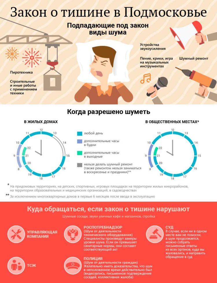 Изображение - Московский закон о тишине 24-1-750x978